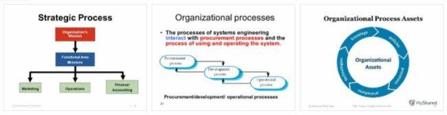 Process Organization 2